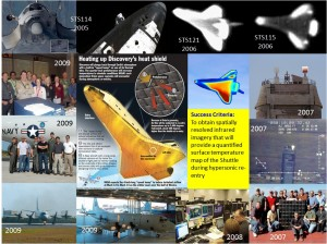 Collage of graphics of the HYTHIRM team in action and examples of thermal imagery taken by team assets