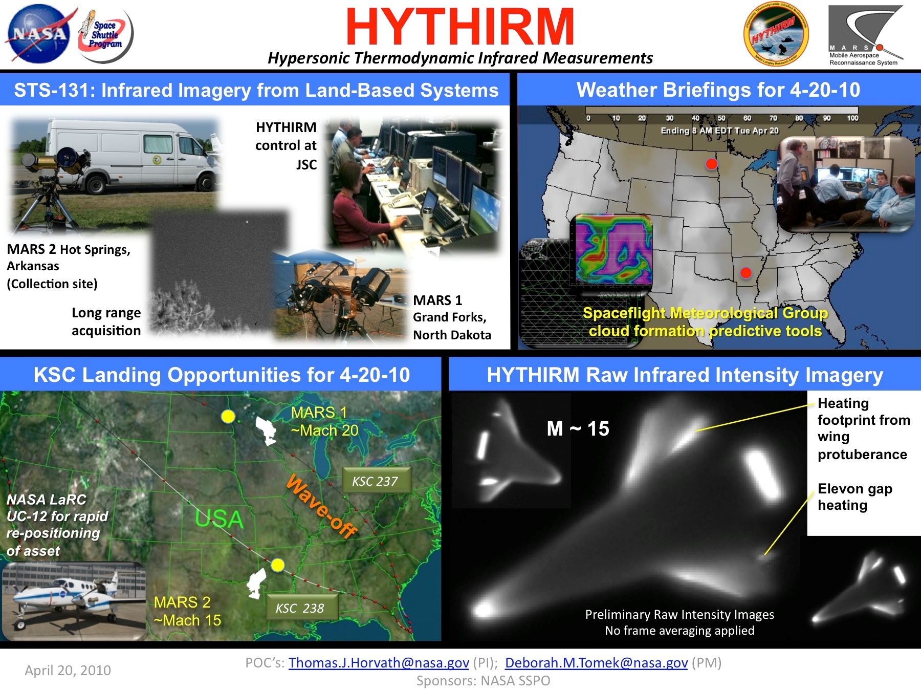 Graphic with example of thermal imagery and with examples of HYTHIRM's assets