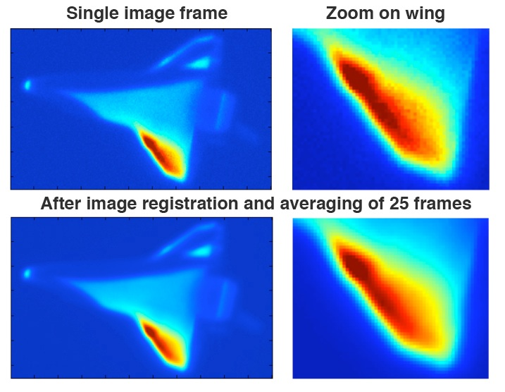 Examples of thermal data gathered from the wing of the shuttle on STS-119, illustrating transition from laminar to turbulent flow